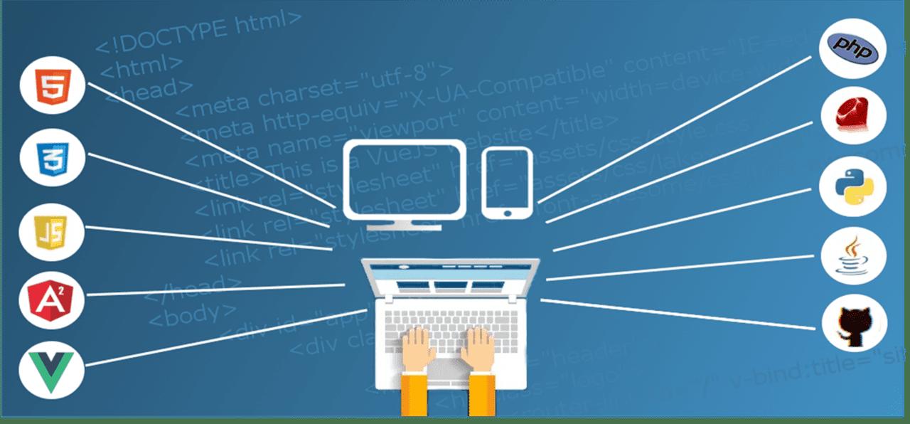 12 Design Elements Every Website Should Have